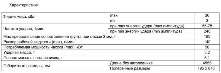 Корпусной сваебойный гидромолот РОПОТ МГК