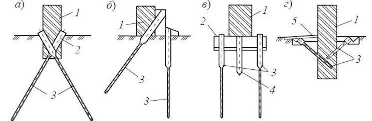 Варианты укрепления фундамента буроинъекционными сваями